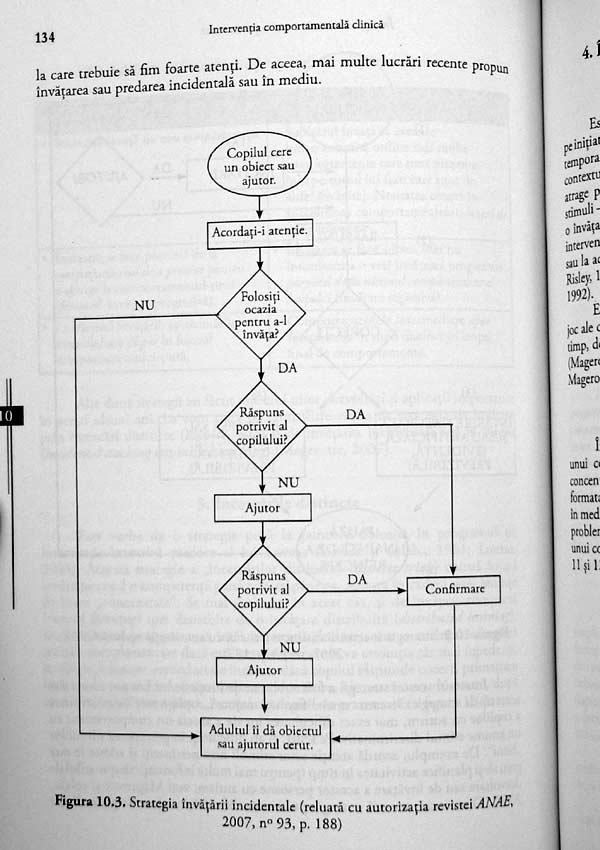 Interventia comportamentala clinica. Formarea in A.B.A. - Ghislain Magerotte